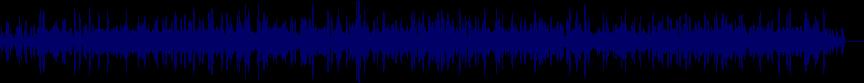 waveform of track #12224