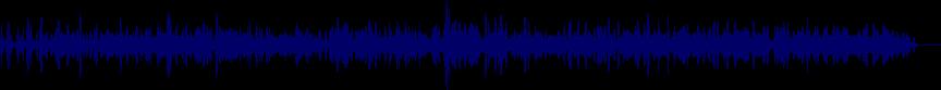 waveform of track #12225