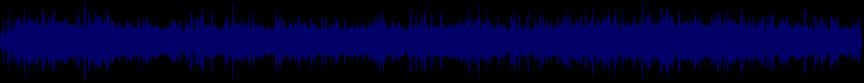 waveform of track #12226