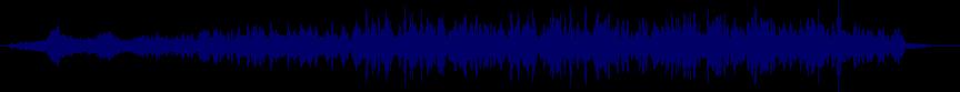 waveform of track #12242