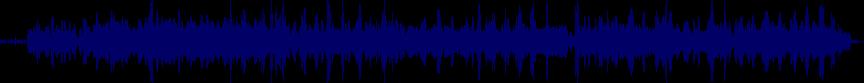 waveform of track #12243