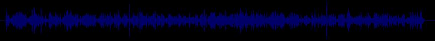waveform of track #12253