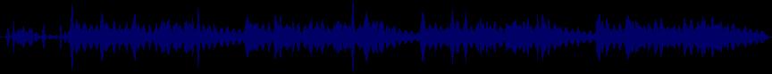 waveform of track #12265