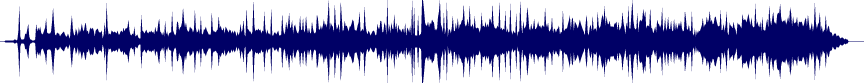 waveform of track #12276