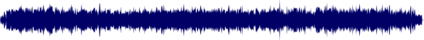waveform of track #12287