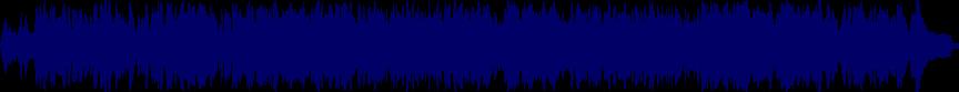 waveform of track #12291