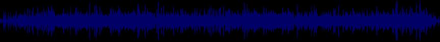 waveform of track #12299