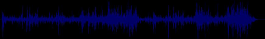 waveform of track #122031