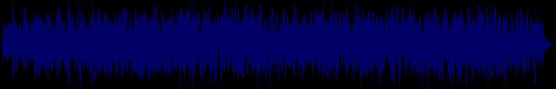 waveform of track #122047