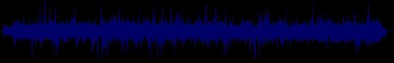 waveform of track #122050