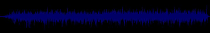 waveform of track #122067