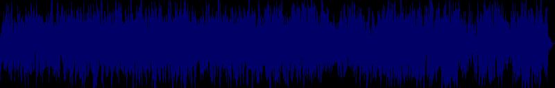 waveform of track #122175