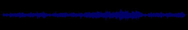waveform of track #122480