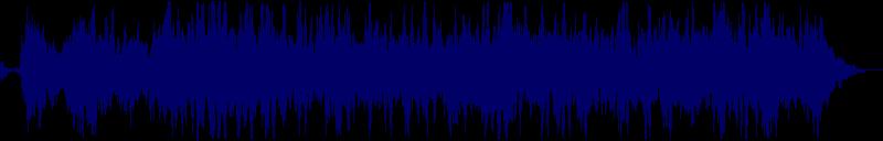 waveform of track #122511