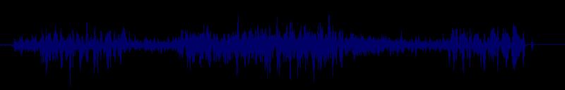 waveform of track #122522