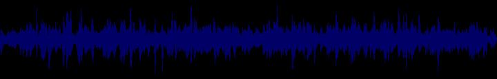 waveform of track #122665