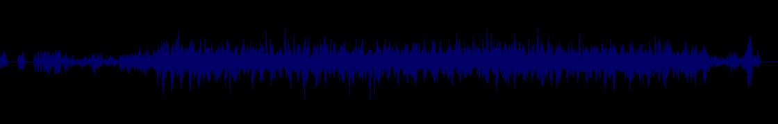 waveform of track #122687