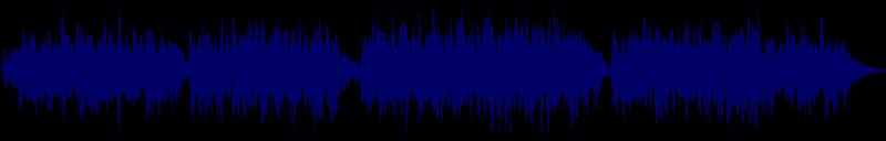 waveform of track #122701