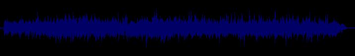 waveform of track #122758