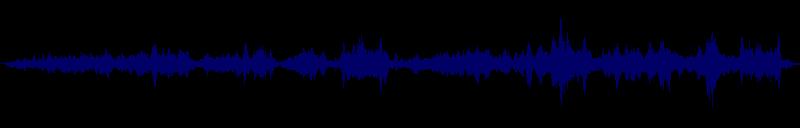 waveform of track #122812