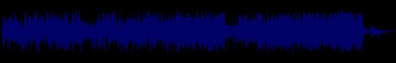 waveform of track #122851