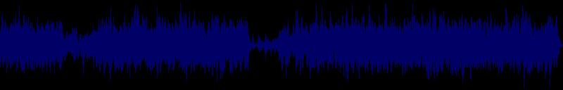 waveform of track #122870