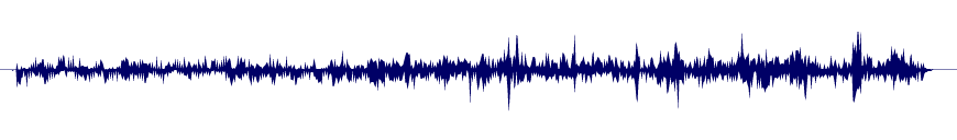 waveform of track #122900