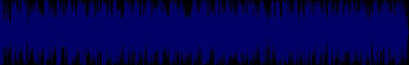 waveform of track #122904