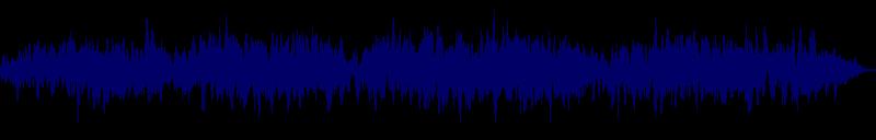 waveform of track #122948