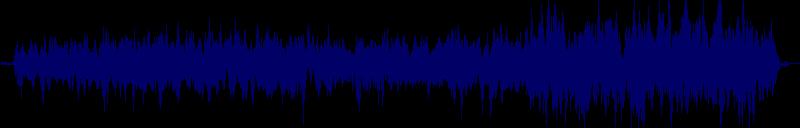 waveform of track #122980