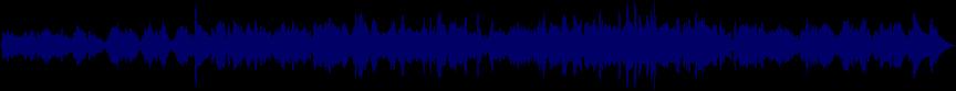 waveform of track #12333