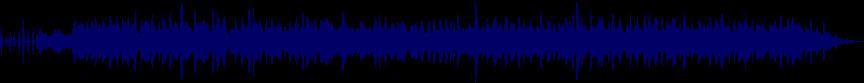 waveform of track #12362