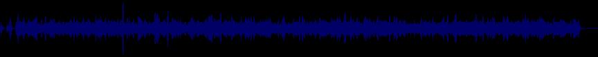waveform of track #12374
