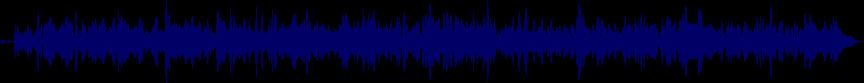 waveform of track #12379