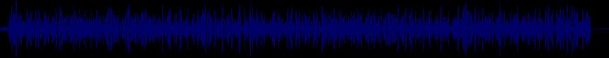 waveform of track #12381