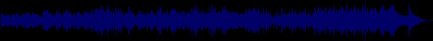 waveform of track #12385
