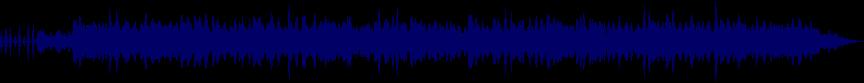 waveform of track #12393