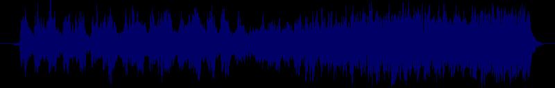 waveform of track #123006