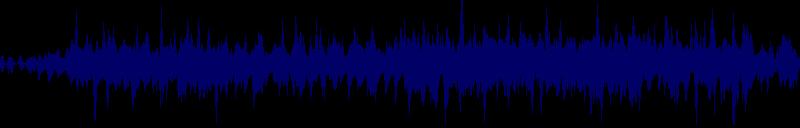waveform of track #123061