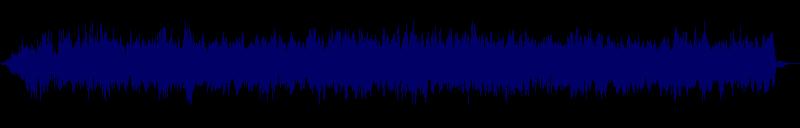 waveform of track #123128
