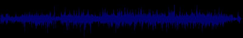 waveform of track #123159