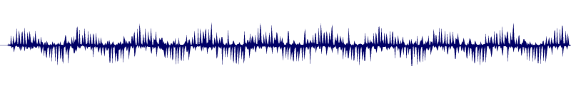 waveform of track #123187