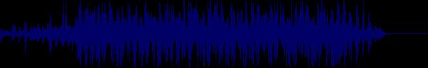 waveform of track #123191