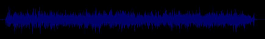 waveform of track #123226