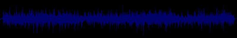 waveform of track #123231
