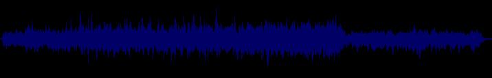 waveform of track #123268