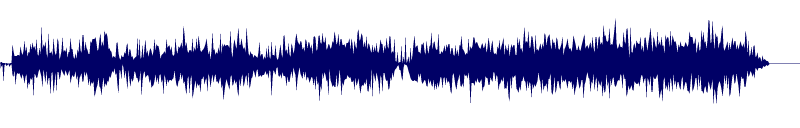 waveform of track #123303