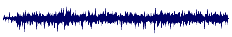 waveform of track #123509