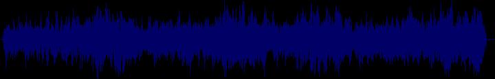 Wellenform von Track #123515