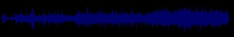 waveform of track #123662